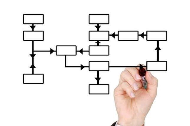 gestion de finanzas personales